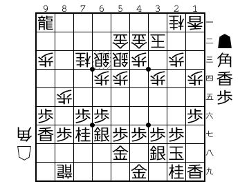 http://shogipic.jp/v/GNH.png