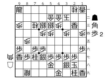 http://shogipic.jp/v/GNJ.png