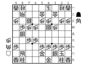 http://shogipic.jp/v/GdF.png