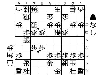 http://shogipic.jp/v/GdH.png