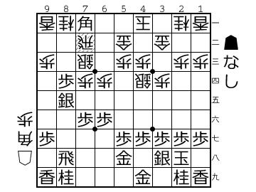 http://shogipic.jp/v/GdI.png