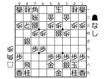 http://shogipic.jp/v/GdJ.png