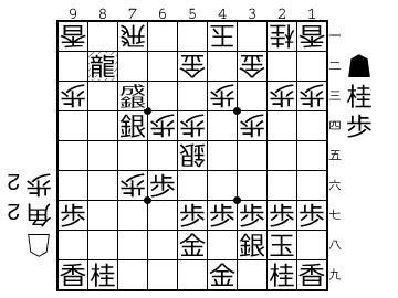 http://shogipic.jp/v/GdZ.png