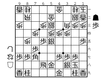 http://shogipic.jp/v/Gfx.png
