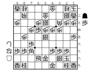 http://shogipic.jp/v/Gfz.png
