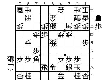 http://shogipic.jp/v/Gg1.png