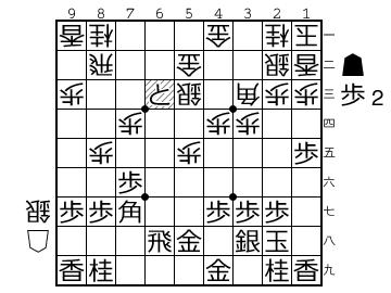http://shogipic.jp/v/Gg2.png