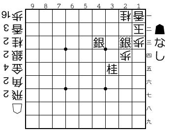 http://shogipic.jp/v/Gtn.png