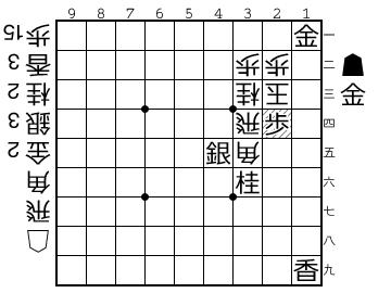 http://shogipic.jp/v/Guq.png