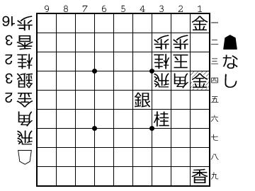 http://shogipic.jp/v/Gur.png