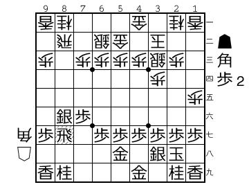 http://shogipic.jp/v/Hfm.png