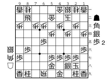 http://shogipic.jp/v/HnY.png