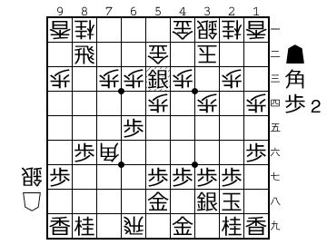 http://shogipic.jp/v/HnZ.png