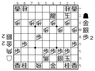 http://shogipic.jp/v/Hnd.png