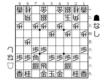 http://shogipic.jp/v/Hq7.png