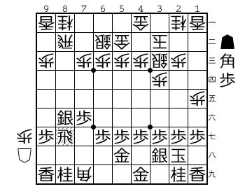 http://shogipic.jp/v/IG3.png