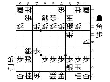 http://shogipic.jp/v/IG5.png