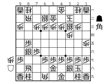 http://shogipic.jp/v/IZC.png