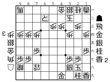 http://shogipic.jp/v/IkU.png