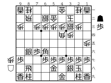 http://shogipic.jp/v/IoU.png