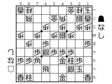 http://shogipic.jp/v/Iuz.png