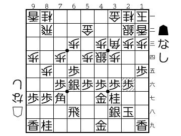 http://shogipic.jp/v/Iv1.png