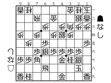 http://shogipic.jp/v/Iv2.png