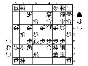 http://shogipic.jp/v/Iv5.png