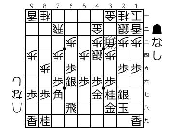 http://shogipic.jp/v/Iv7.png