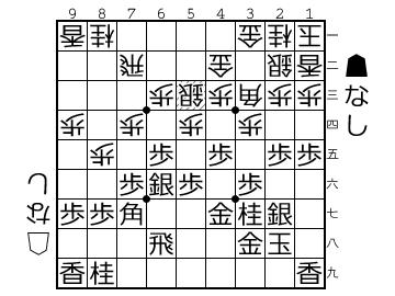 http://shogipic.jp/v/Iv8.png