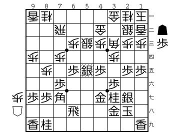 http://shogipic.jp/v/Iv9.png
