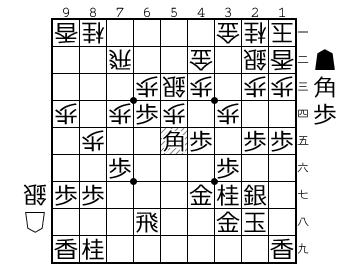 http://shogipic.jp/v/IvC.png
