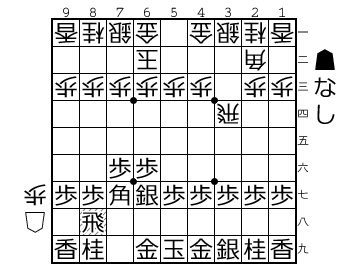 http://shogipic.jp/v/JG9.png