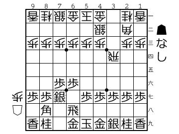 http://shogipic.jp/v/JUa.png
