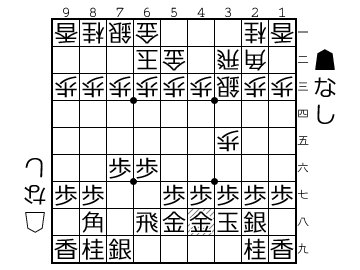 http://shogipic.jp/v/JVn.png