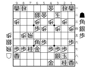 http://shogipic.jp/v/K1b.png