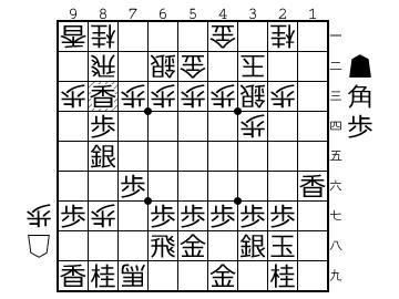 http://shogipic.jp/v/K6Q.png