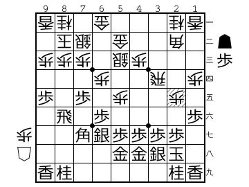 http://shogipic.jp/v/Ke5.png