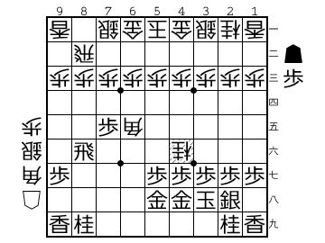 http://shogipic.jp/v/Kku.png