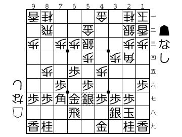 http://shogipic.jp/v/L2e.png