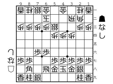 http://shogipic.jp/v/LEC.png