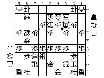 http://shogipic.jp/v/LXa.png
