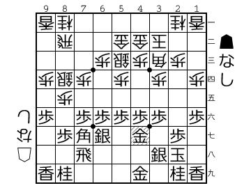 http://shogipic.jp/v/LZ2.png
