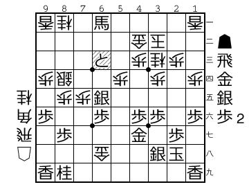 http://shogipic.jp/v/La1.png