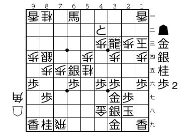 http://shogipic.jp/v/LdM.png