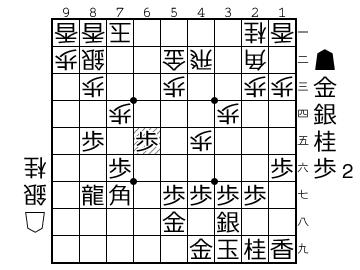 http://shogipic.jp/v/Lqa.png