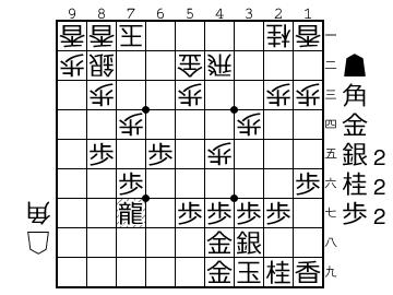 http://shogipic.jp/v/Lqe.png