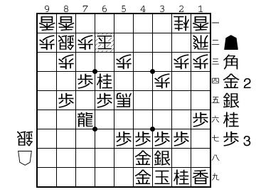 http://shogipic.jp/v/Lua.png