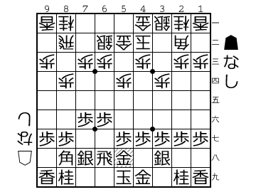 http://shogipic.jp/v/M4Z.png