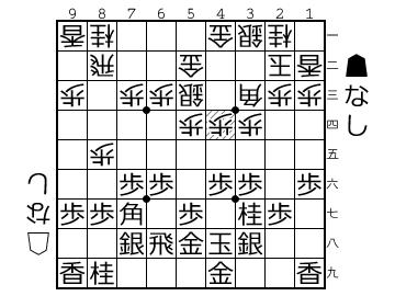 http://shogipic.jp/v/M5Z.png